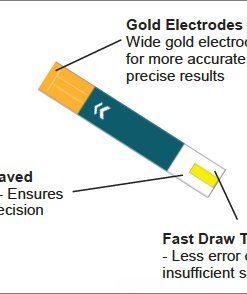 Glucose Testing Supplies